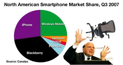 Iphone_sales_2